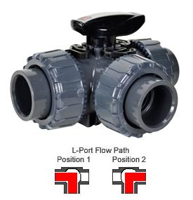 "1-1/2"" 3-Way L-port PVC Ball Valve - EPDM/Teflon Seals"