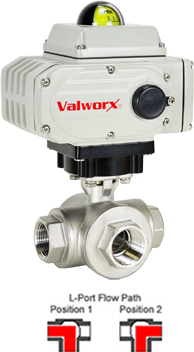 Electric 3-Way Stainless L-Diverter Valve 1-1/4, 110 VAC