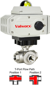 Electric 3-Way Stainless T-Diverter Valve 1/4, 110 VAC