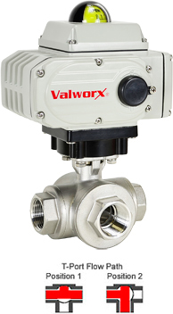 Electric 3-Way Stainless T-Diverter Valve 1-1/4, 24 VDC