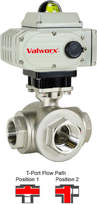 Electric 3-Way Stainless T-Diverter Valve 1-1/2, 12 or 24 VDC