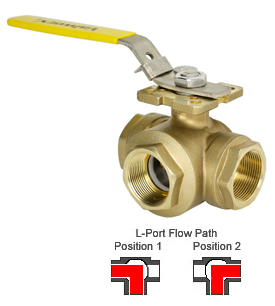 "1-1/4"" 3-Way Brass Ball Valve L-Full Port - Direct Mount"