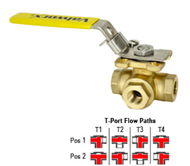 "3-Way Lead Free Brass Ball Valve T-Full Port 1/4"" NPT"