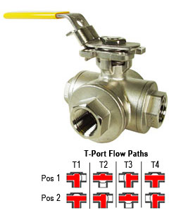 "Stainless 3-Way Ball Valves, T-Port, 3/8"" NPT"