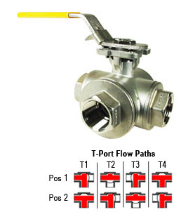 "Stainless 3-Way Ball Valves, T-Port, 1"" NPT"