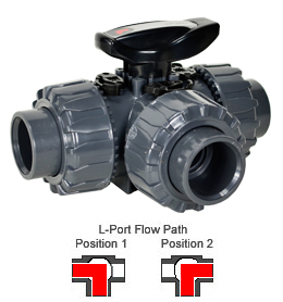 "1-1/4"" 3-Way L-port PVC Ball Valve - EPDM/Teflon Seals"