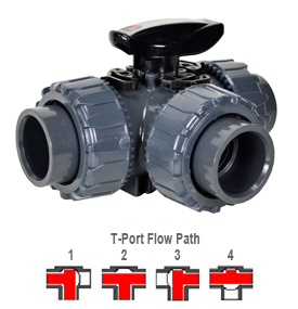 3-Way T-port PVC Ball Valve - EPDM/Teflon Seals 2""