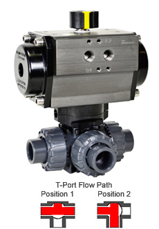 Air Actuated 3-Way T-port PVC Ball Valve 3/4 - Double Acting
