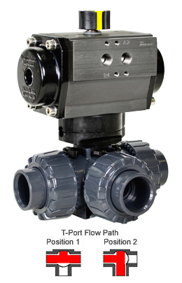 Air Actuated 3-Way T-port PVC Ball Valve 1-1/4 - Double Acting