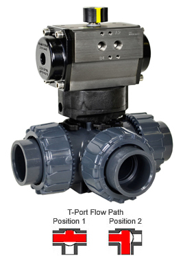 Air Actuated 3-Way T-port PVC Ball Valve 2 - Spring Return