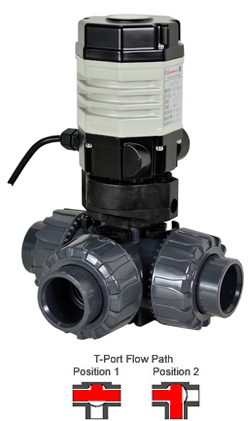 Compact Electric 3-way PVC T-port Ball Valve PTFE/EPDM 3/4, 110 VAC