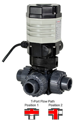 Compact Electric 3-way PVC T-port Ball Valve PTFE/EPDM 1/2, 24 VDC