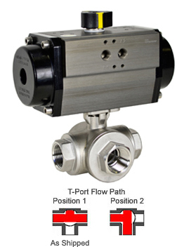 "Air Actuated 3-Way SS T-Port Ball Valve 1-1/4"",Spring Return"