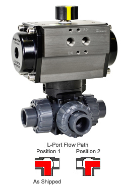 "1/2"" Air Actuated 3-Way L-port PVC Ball Valve - Spring Return"