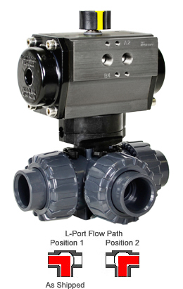 "Air Actuated 3-Way L-port PVC Ball Valve 1"" - Spring Return"