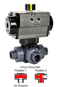 "Air Actuated 3-way T-port PVC Ball Valve 1/2"" - Spring Return"