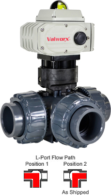 "Electric 3-way PVC L-port Ball Valve PTFE/EPDM 1-1/2"", 24 VDC"