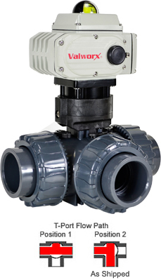 "Electric 3-way PVC T-port Ball Valve PTFE/EPDM 1-1/2"",110 VAC"