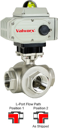 Electric 3-Way Stainless L-Diverter Valve 1-1/2, 24 VDC