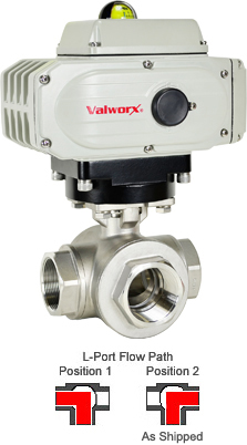 "Electric 3-Way Stainless L-Diverter Valve 2"", 24 VDC"