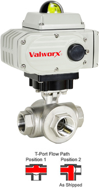 "1"" Electric 3-Way Stainless T-Diverter Valve 24 VDC"
