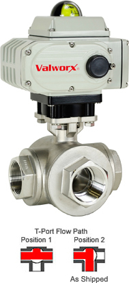 """Electric 3-Way Stainless T-Diverter Valve 1-1/2"""", 24 VDC"""