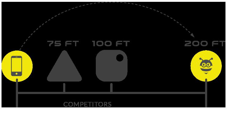 200 FT Range