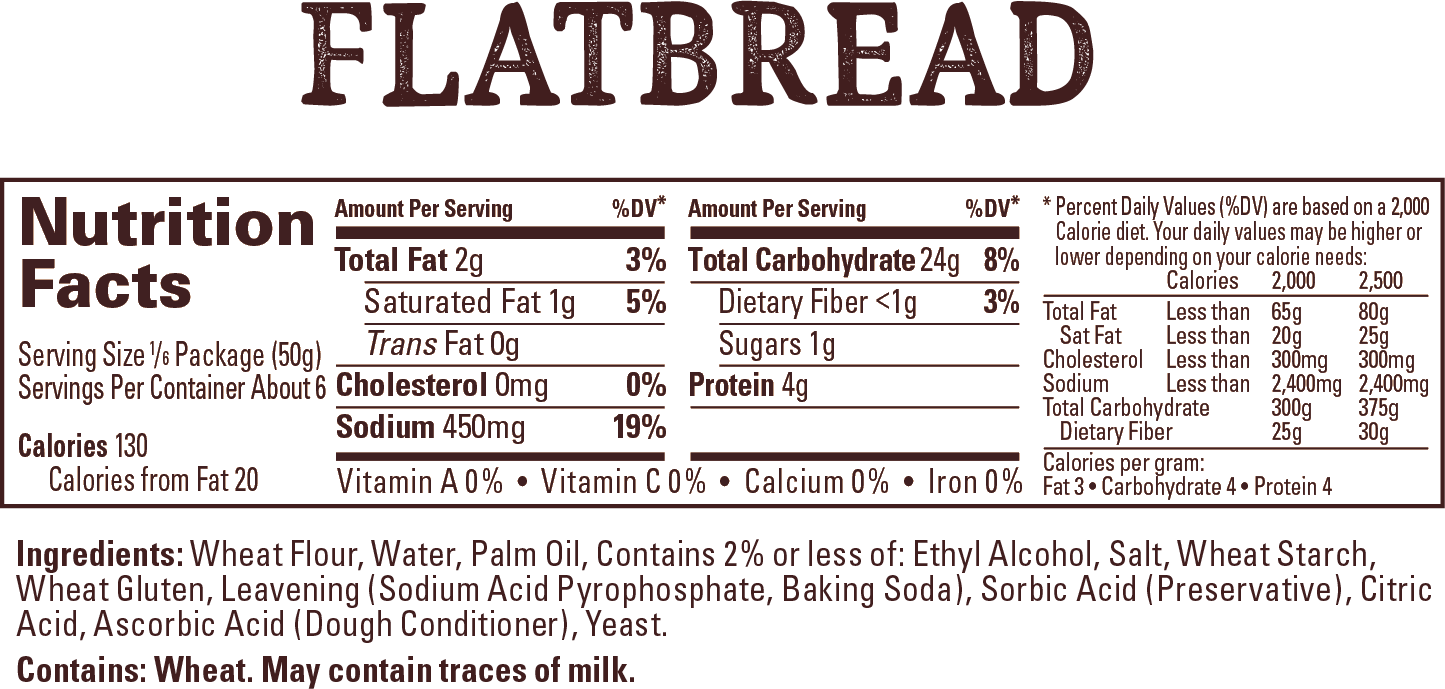 Wewalka Flatbread Dough - Nutrition Facts