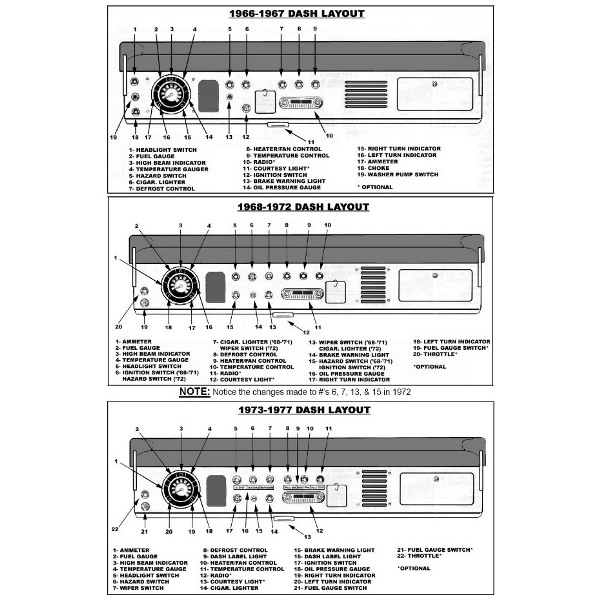 buy early bronco 66 77 dash layout schematics off road 2007 suburban dash schematic dash schematic #14