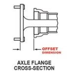 Axle Offset