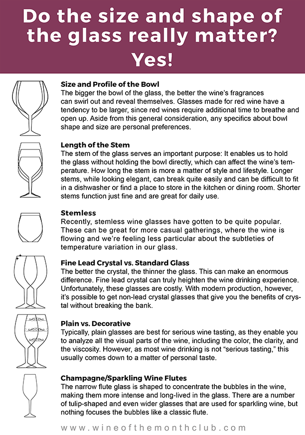 Do the size and shape of a wine glass matter?