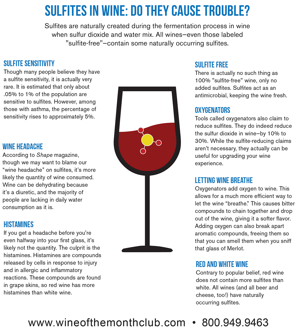 Sulfites in Wine: Do They Cause Trouble?