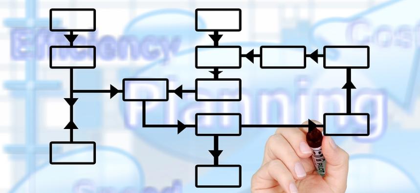 Conoce la mejor manera de promocionar tu PYME en un directorio de empresas