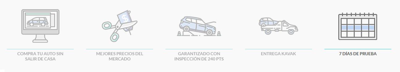 KAVAK y su nueva opción de venta en línea de autos usados