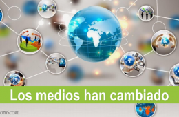 México: séptimo país en el ranking global de consumo de minutos de video