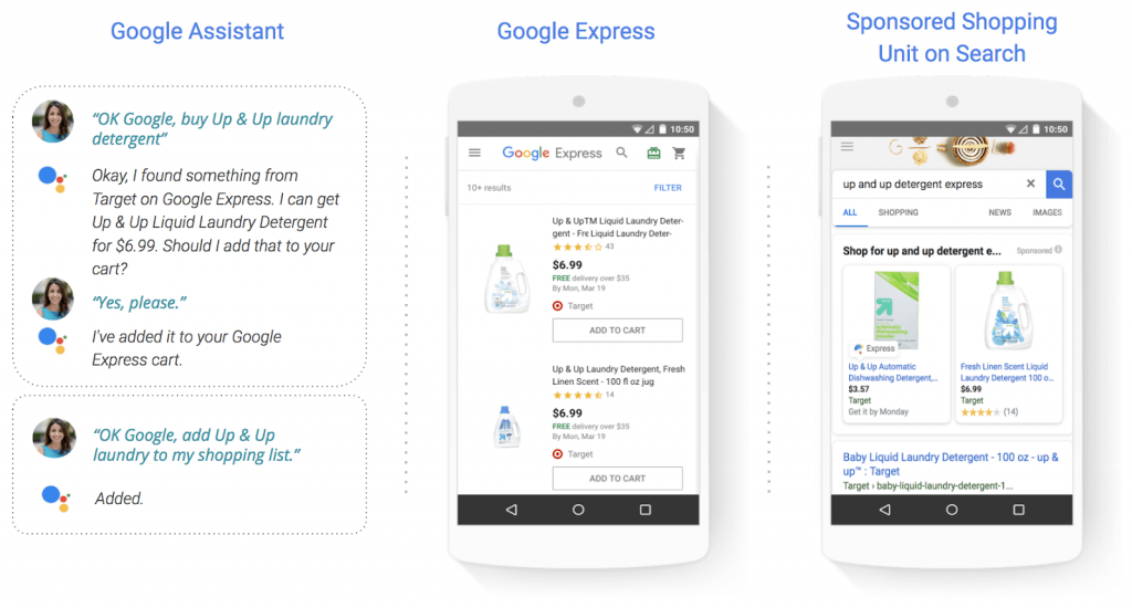 Evolución Google Express a Shopping