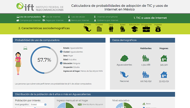 El IFT presenta calculadora de adopción de las TIC y uso de Internet en México