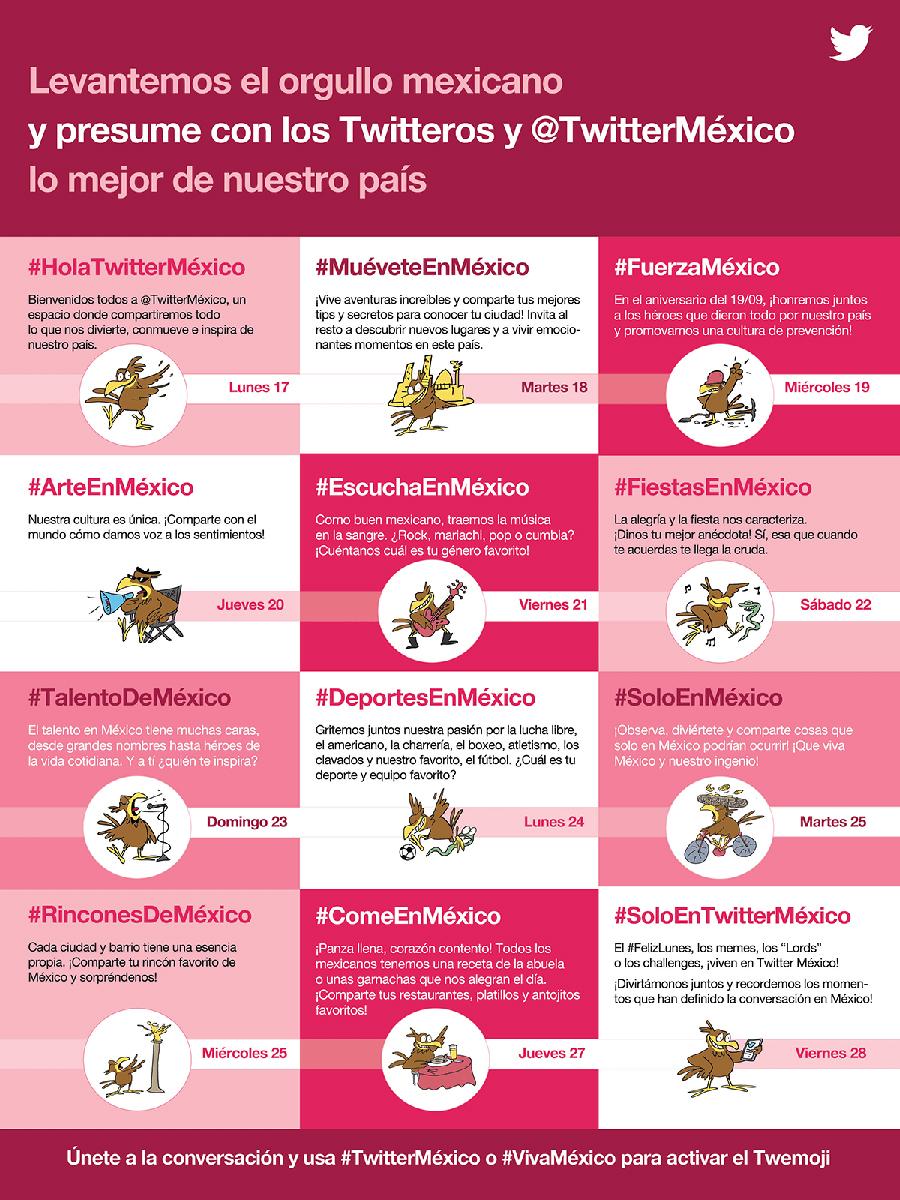 Lanza Twitter cuenta oficial para México y campaña por fiestas patrias