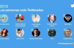 Twitter México 2018: presentan lo más destacado del país en esta red social