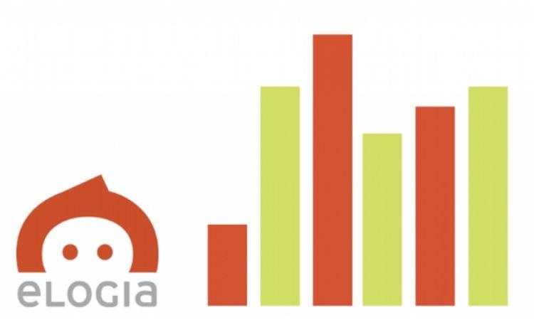 Elogia fortalece su posicionamiento en México: reporta un crecimiento de 300% en el último año