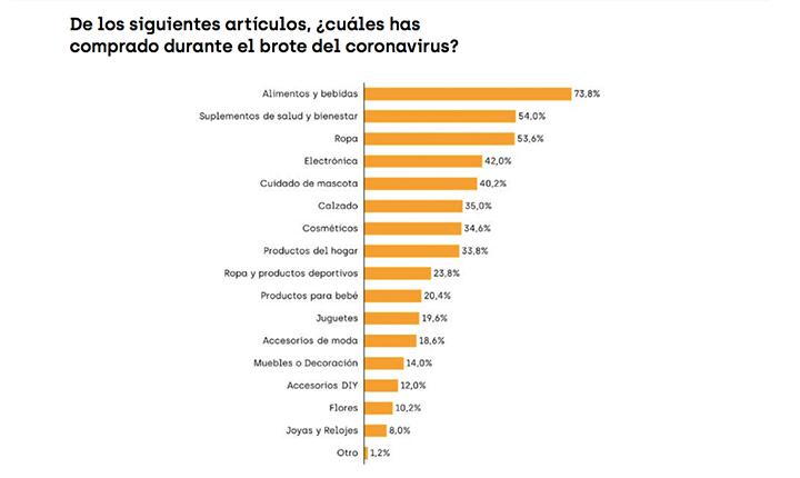 consumidores mexicanos en internet