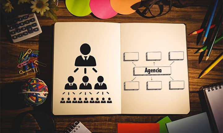 organigrama agencia de publicidad