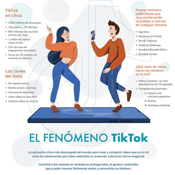 éxito de TikTok