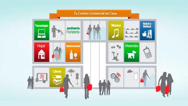Rakuten, el macrocentro comercial online, se consolida en España