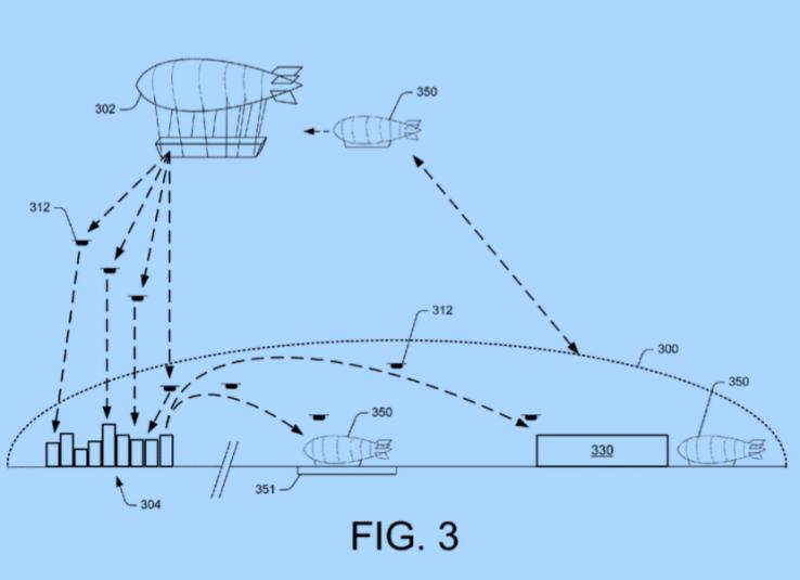amazon-patenta-dirigibles-imagen-tech-crunch
