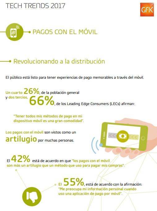 Los pagos con el móvil crecerán en Europa infografía 1