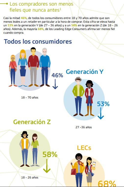 Los pagos con el móvil crecerán en Europa infografía 2