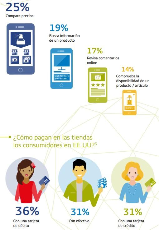 Los pagos con el móvil crecerán en Europa infografía 3