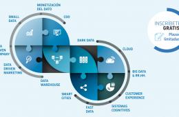 Smart Data Spain Summit 2017