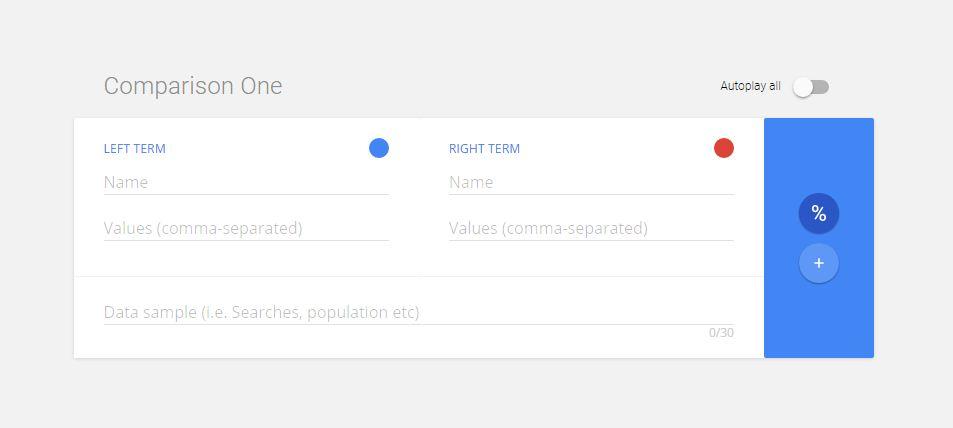 Data GIF Maker de Google